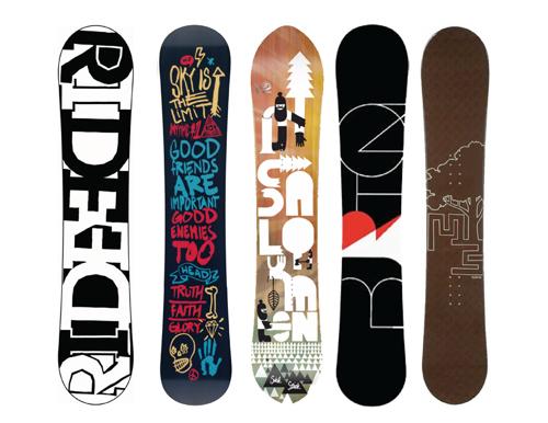 Snowboard-blog